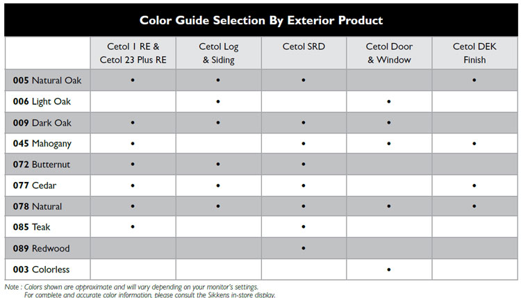 Sikkens exterior wood finish color guide selection